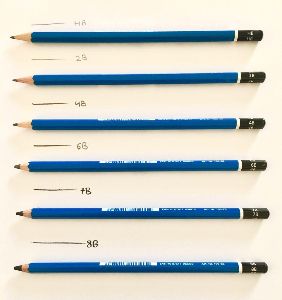 draw shading nupurspeaks