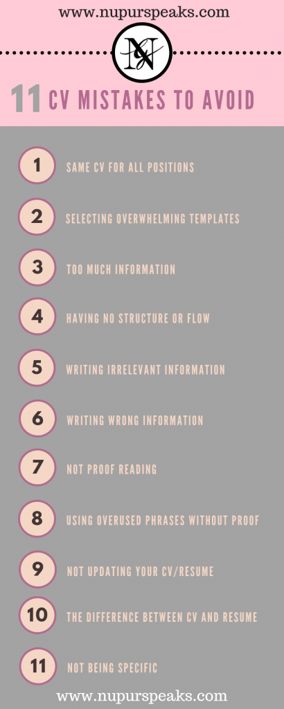 11 CV Mistakes Every Student Should Avoid